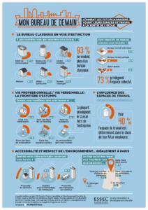infographie-ESSEC-bureaux-de-demain-FR-ECLAIRAGE-PUBLIC