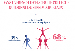 FRENCH-TECH-ESPACE-TRAVAIL-5