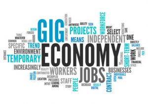 Word Cloud Gig Economy