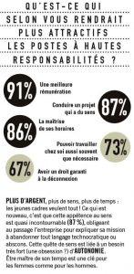 sondage-bva-pour-madame-figaro_7
