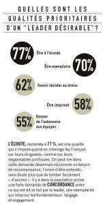 sondage-bva-pour-madame-figaro_8